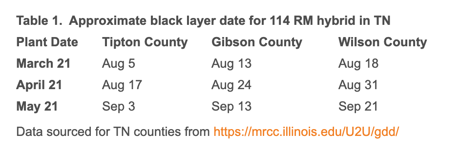 approximate black layer dates